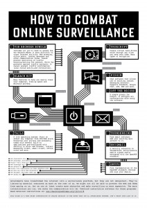 how to combat online surveillance from occupytimes CC BY-NC-SA